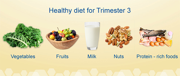 Healthy diet for 3rd Trimester