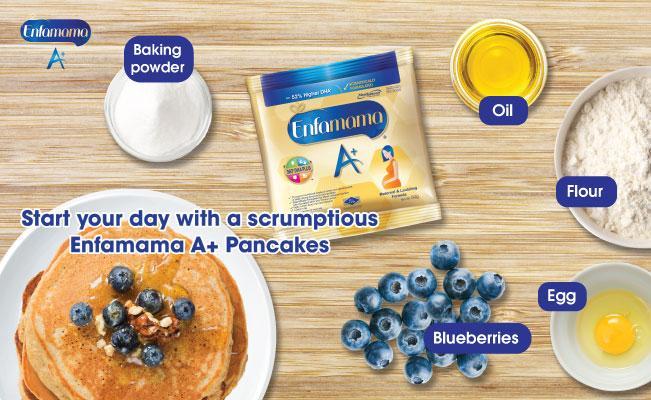 Nutritious Breakfast Recipes