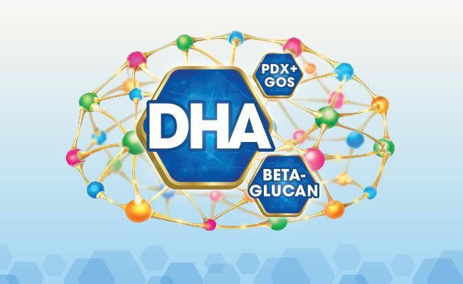 The Science behind DHA + PDX + GOS + Beta Glucan